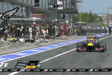 Un caméraman prend la roue de Webber dans la tête en F1